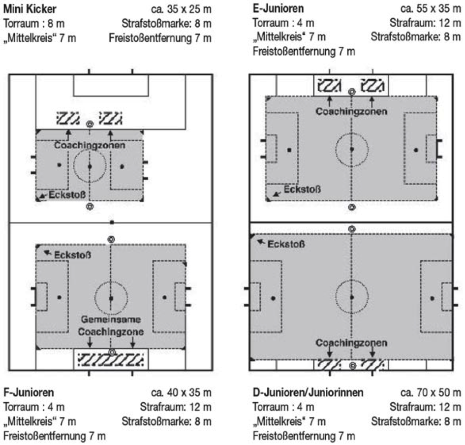 Fussball Und Leichtathletik Verband Westfalen E V